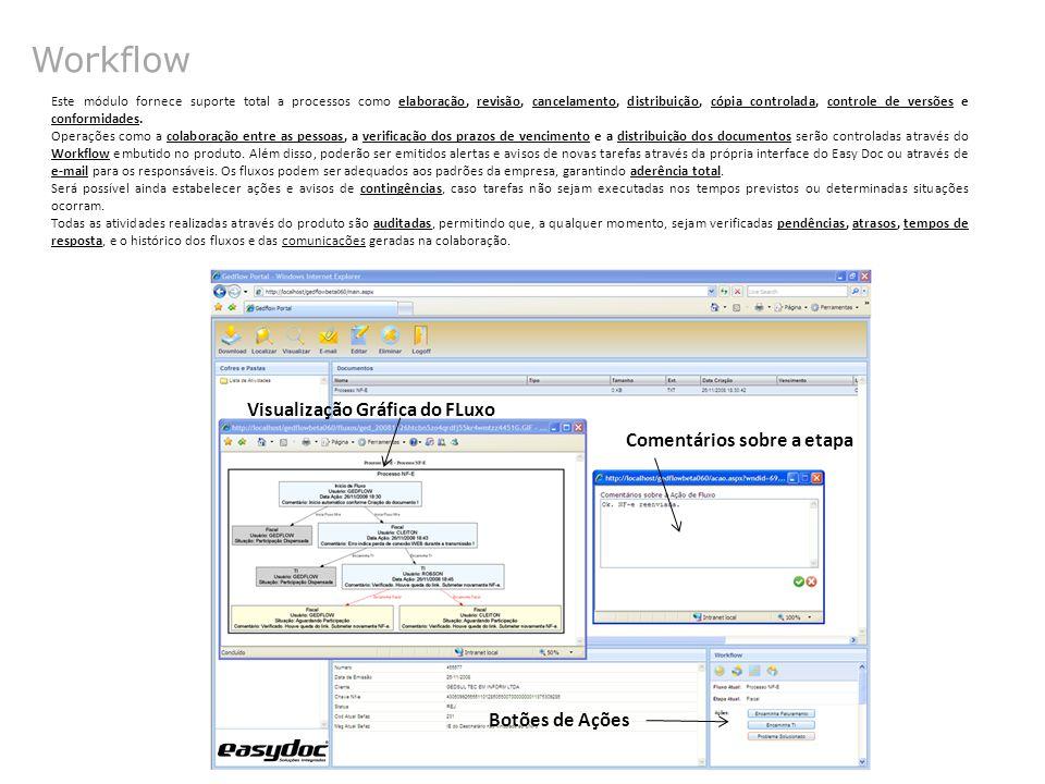Workflow Este módulo fornece suporte total a processos como elaboração, revisão, cancelamento, distribuição, cópia controlada, controle de versões e c