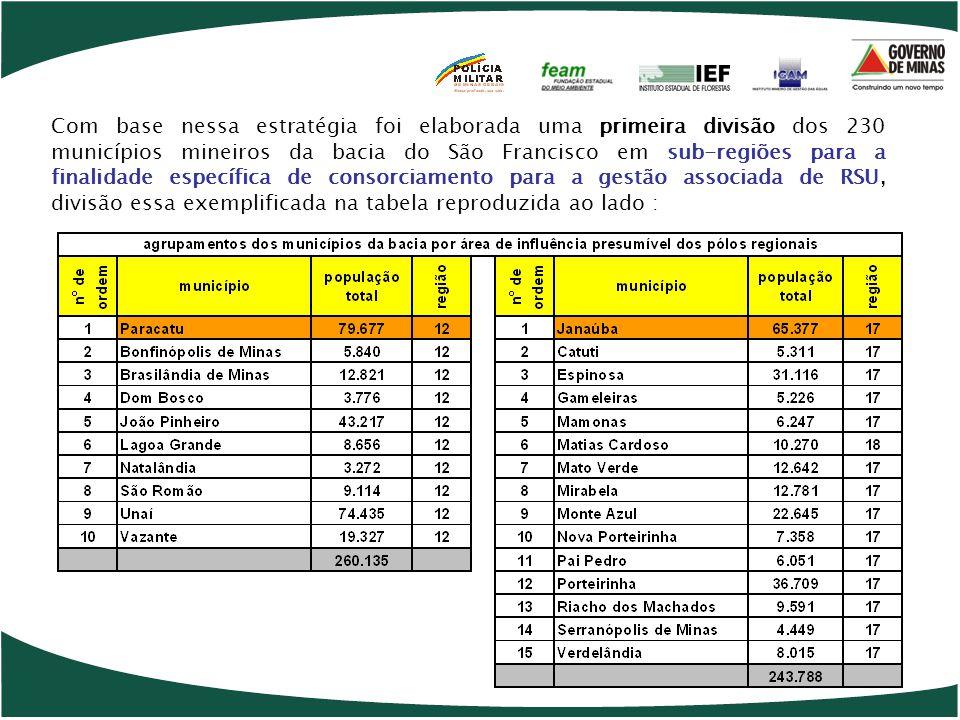 Com base nessa estratégia foi elaborada uma primeira divisão dos 230 municípios mineiros da bacia do São Francisco em sub-regiões para a finalidade específica de consorciamento para a gestão associada de RSU, divisão essa exemplificada na tabela reproduzida ao lado :