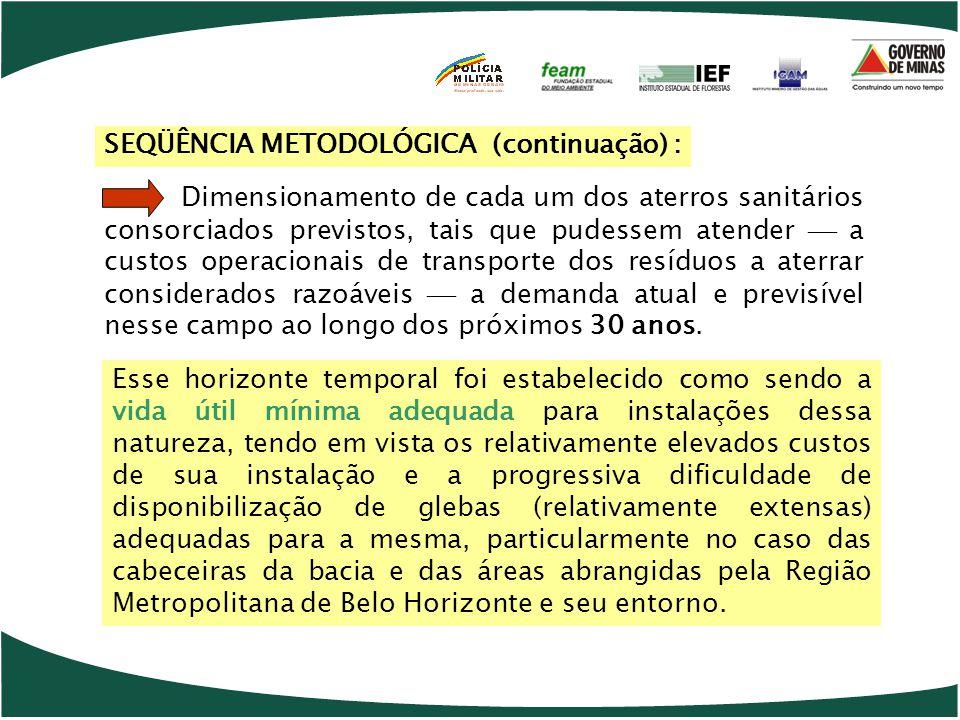 SEQÜÊNCIA METODOLÓGICA (continuação) : Dimensionamento de cada um dos aterros sanitários consorciados previstos, tais que pudessem atender  a custos operacionais de transporte dos resíduos a aterrar considerados razoáveis  a demanda atual e previsível nesse campo ao longo dos próximos 30 anos.
