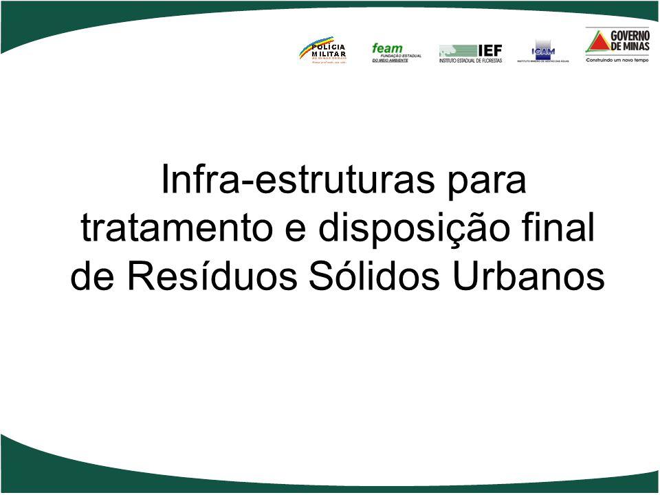 Infra-estruturas para tratamento e disposição final de Resíduos Sólidos Urbanos