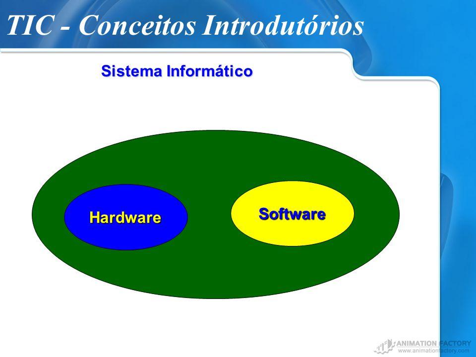 TIC - Conceitos Introdutórios Sistema Informático Hardware Software