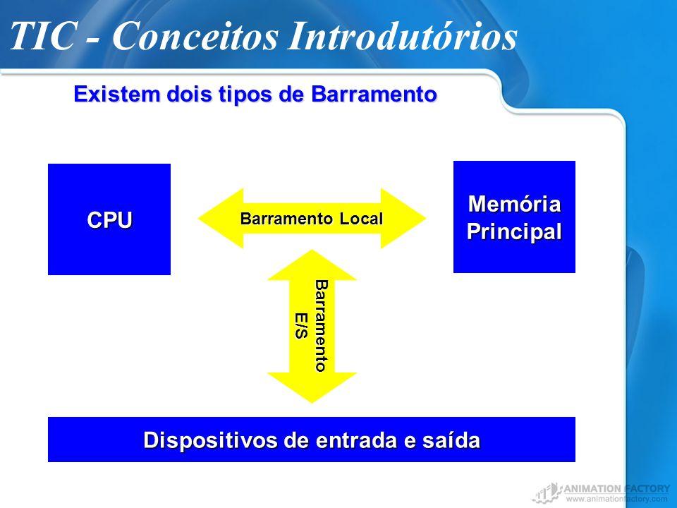 TIC - Conceitos Introdutórios Existem dois tipos de Barramento CPU MemóriaPrincipal Dispositivos de entrada e saída Barramento Local BarramentoE/S