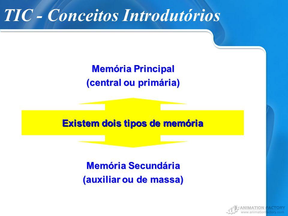 TIC - Conceitos Introdutórios Memória Principal (central ou primária) Memória Secundária (auxiliar ou de massa) Existem dois tipos de memória