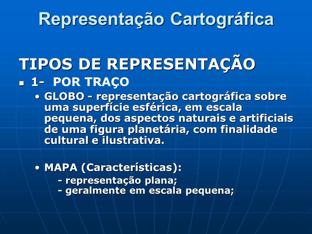 Representação Cartográfica TIPOS DE REPRESENTAÇÃO 1- 1- POR TRAÇO GLOBO - representação cartográfica sobre uma superfície esférica, em escala pequena,