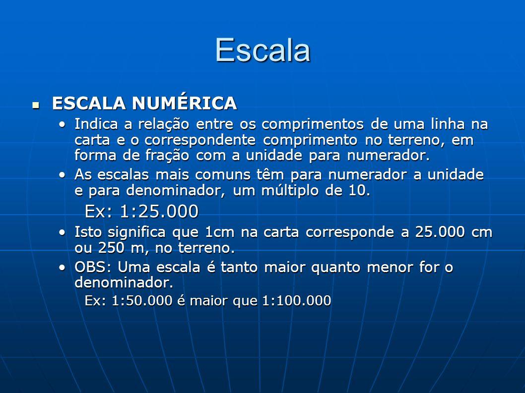 Escala ESCALA NUMÉRICA ESCALA NUMÉRICA Indica a relação entre os comprimentos de uma linha na carta e o correspondente comprimento no terreno, em form