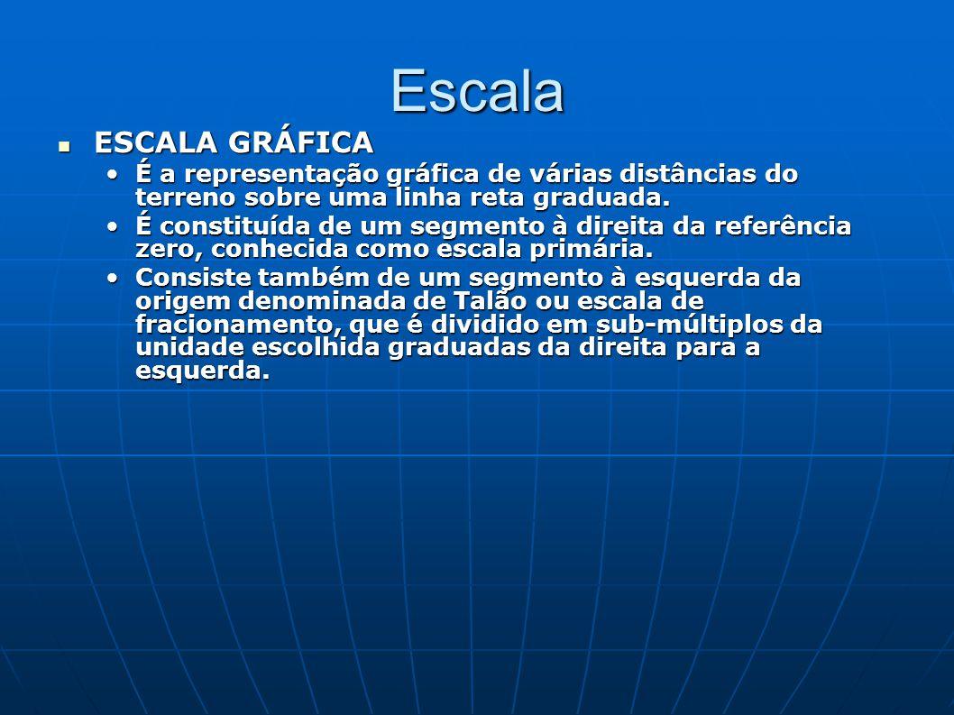 Escala ESCALA GRÁFICA ESCALA GRÁFICA É a representação gráfica de várias distâncias do terreno sobre uma linha reta graduada.É a representação gráfica