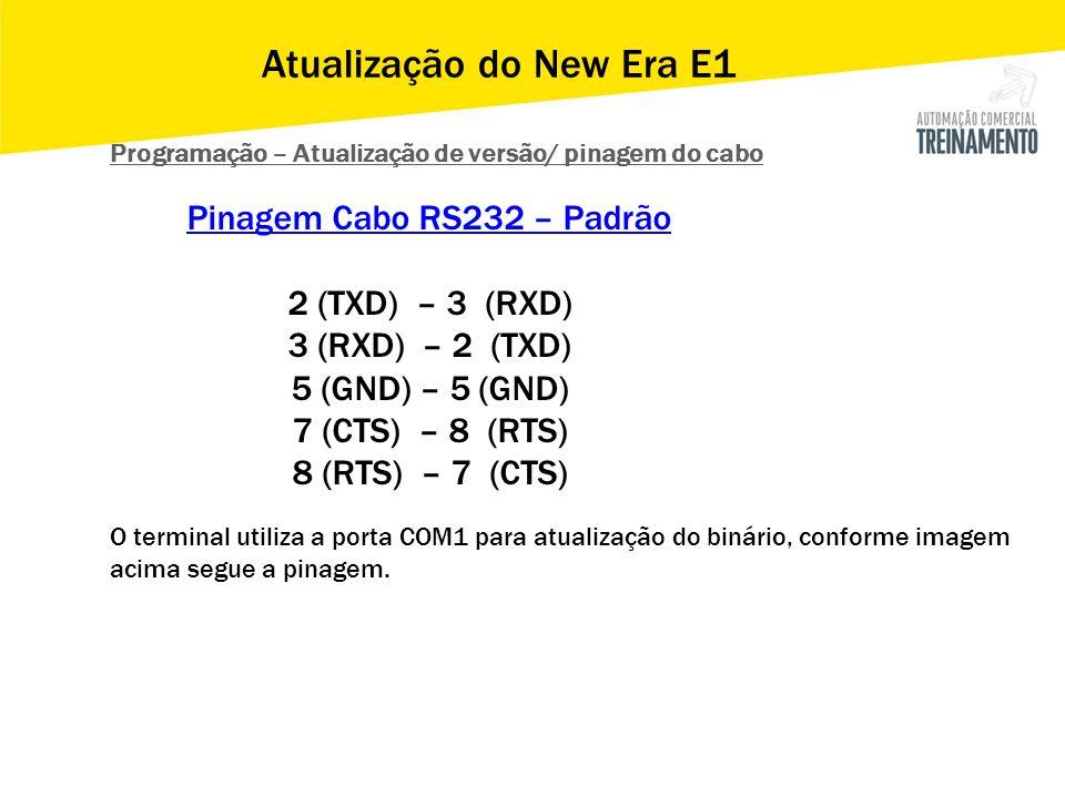 Pinagem Cabo RS232 – Padrão 2 (TXD) – 3 (RXD) 3 (RXD) – 2 (TXD) 5 (GND) – 5 (GND) 7 (CTS) – 8 (RTS) 8 (RTS) – 7 (CTS) Programação – Atualização de ver