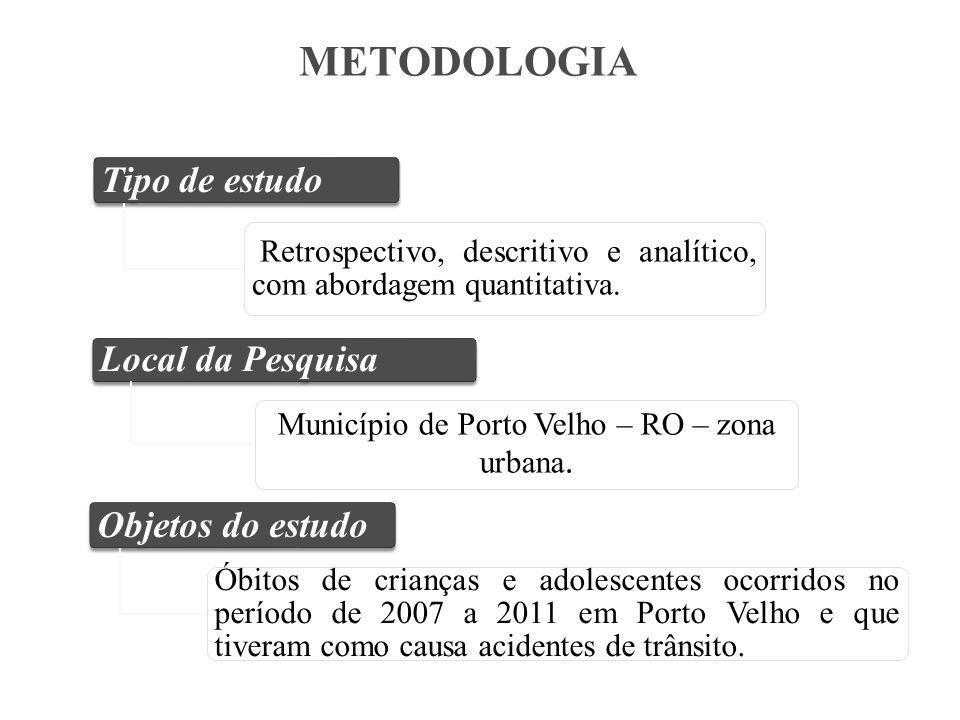 Tipo de estudo Retrospectivo, descritivo e analítico, com abordagem quantitativa.