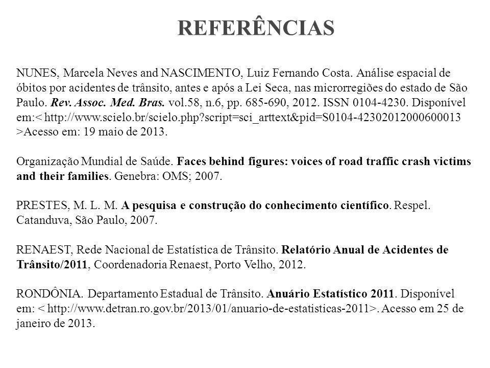 NUNES, Marcela Neves and NASCIMENTO, Luiz Fernando Costa.
