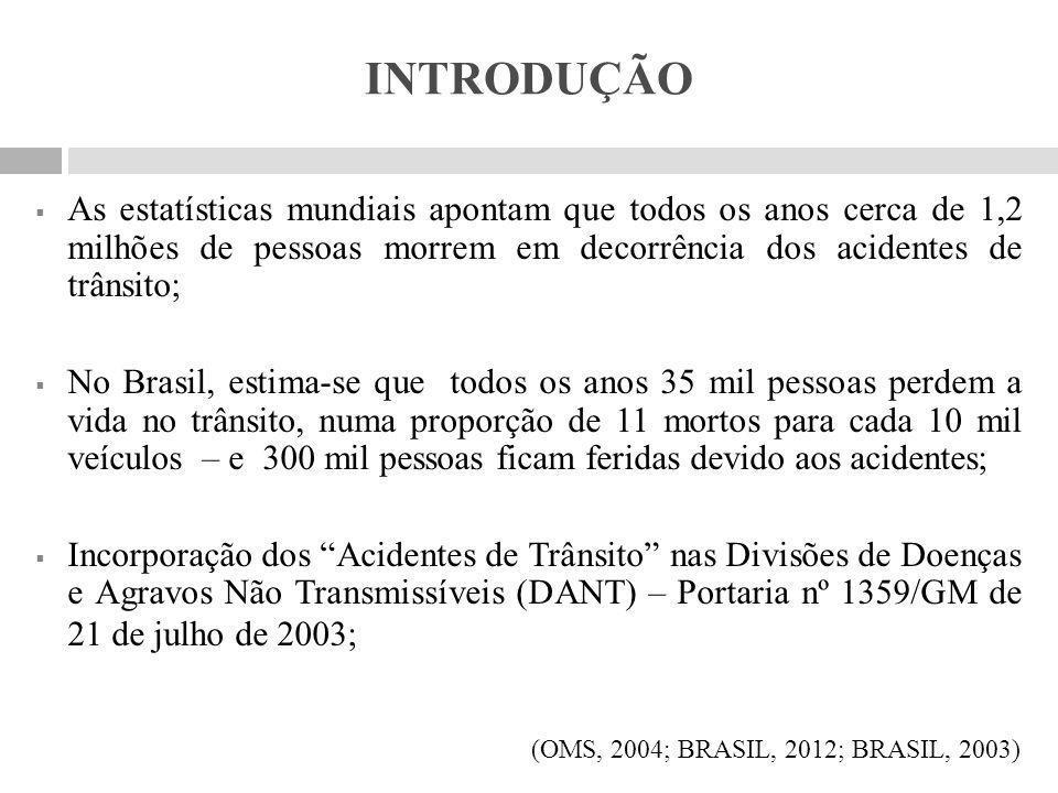 REFERÊNCIAS BRASIL.Lei Nº 9.503, de 23 de setembro de 1997.
