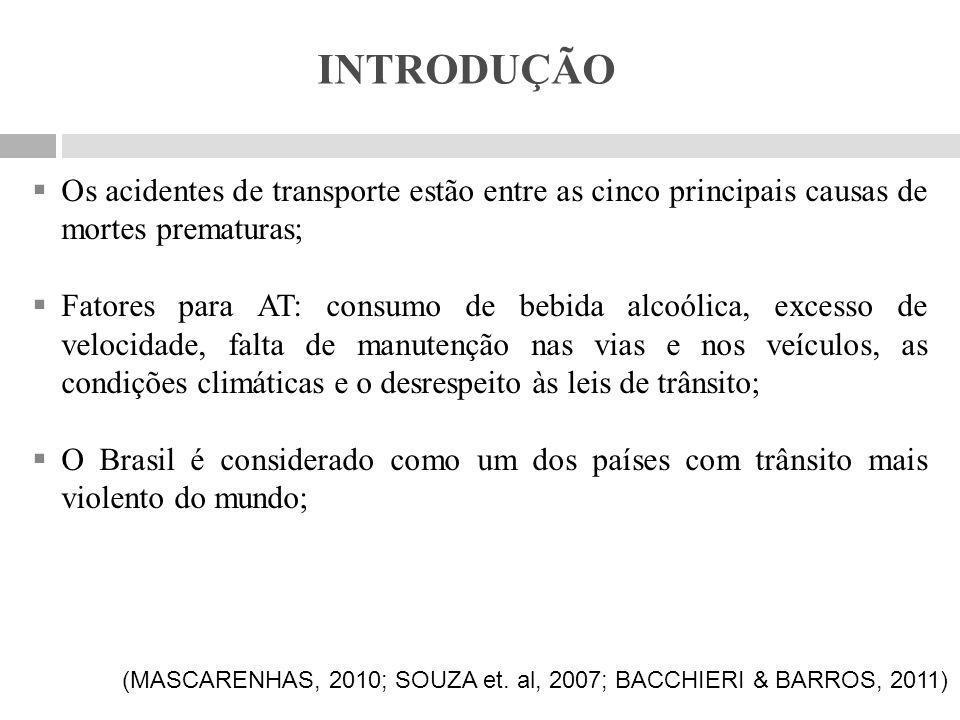 INTRODUÇÃO  Dispositivos legais brasileiros para redução de acidentes de trânsito;  Lançamento da Década de Ação pela Segurança no Trânsito 2011-2020 pela ONU;  Projeto Vida no Trânsito – Gestores da saúde responsáveis por identificar os fatores de risco e grupos de vítimas mais importantes nos respectivos municípios.
