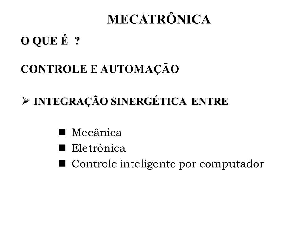 O QUE É ? CONTROLE E AUTOMAÇÃO INTEGRAÇÃO SINERGÉTICA ENTRE  INTEGRAÇÃO SINERGÉTICA ENTRE Mecânica Eletrônica Controle inteligente por computador MEC