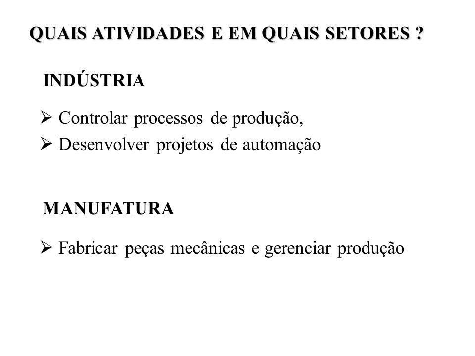 INDÚSTRIA  Controlar processos de produção,  Desenvolver projetos de automação QUAIS ATIVIDADES E EM QUAIS SETORES .