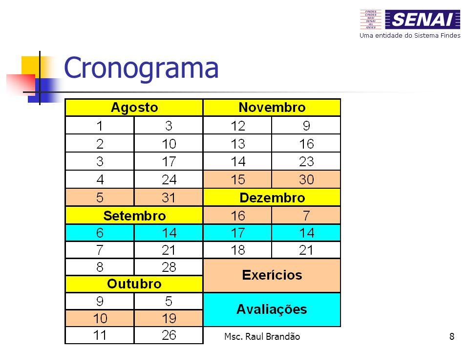 Msc. Raul Brandão9 Cronograma de conteúdo