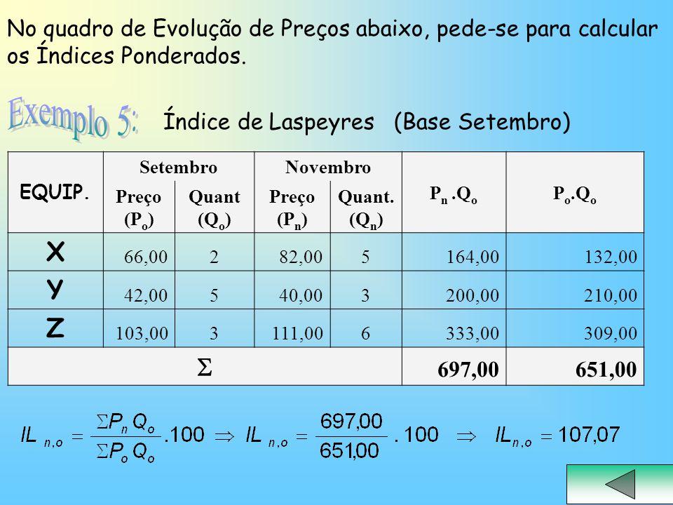 No quadro de Evolução de Preços abaixo, pede-se para calcular os Índices Ponderados. EQUIP. SetembroNovembro P n.Q o P o.Q o Preço (P o ) Quant (Q o )