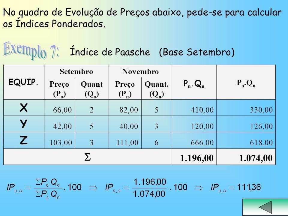 No quadro de Evolução de Preços abaixo, pede-se para calcular os Índices Ponderados. Índice de Paasche (Base Setembro) EQUIP. SetembroNovembro P n.Q n