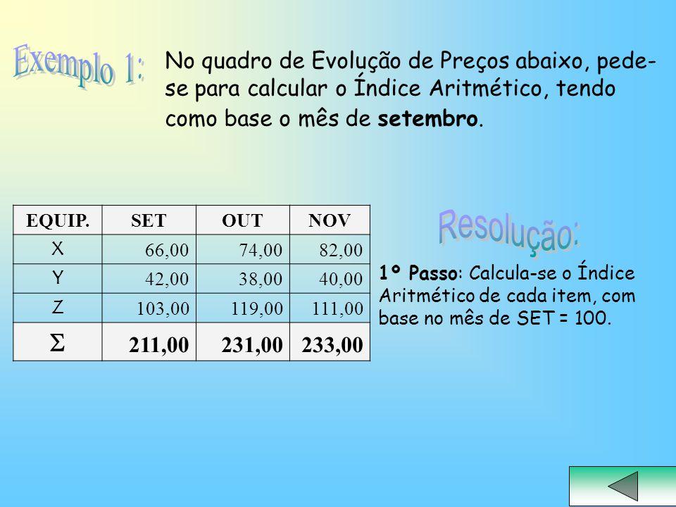 1º Passo: Calcula-se o Índice Aritmético de cada item, com base no mês de SET = 100. No quadro de Evolução de Preços abaixo, pede- se para calcular o