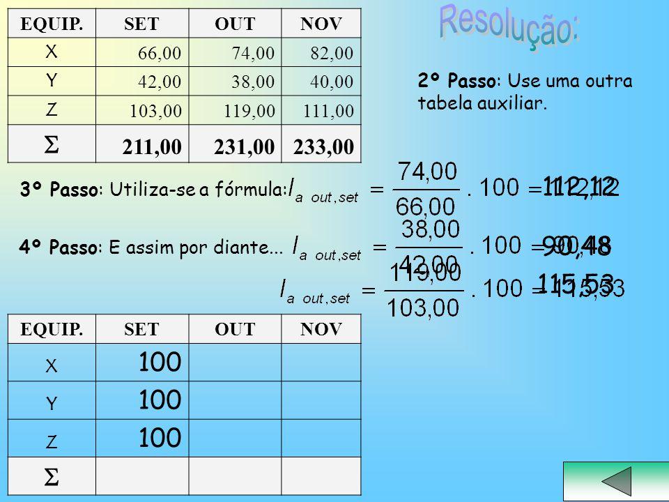 EQUIP.SETOUTNOV X 66,0074,0082,00 Y 42,0038,0040,00 Z 103,00119,00111,00  211,00231,00233,00 2º Passo: Use uma outra tabela auxiliar. EQUIP.SETOUTNOV