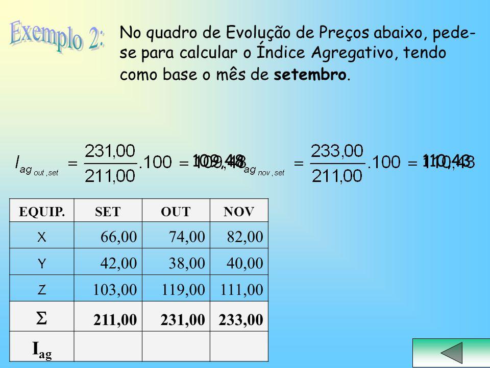 No quadro de Evolução de Preços abaixo, pede- se para calcular o Índice Agregativo, tendo como base o mês de setembro. EQUIP.SETOUTNOV X 66,0074,0082,
