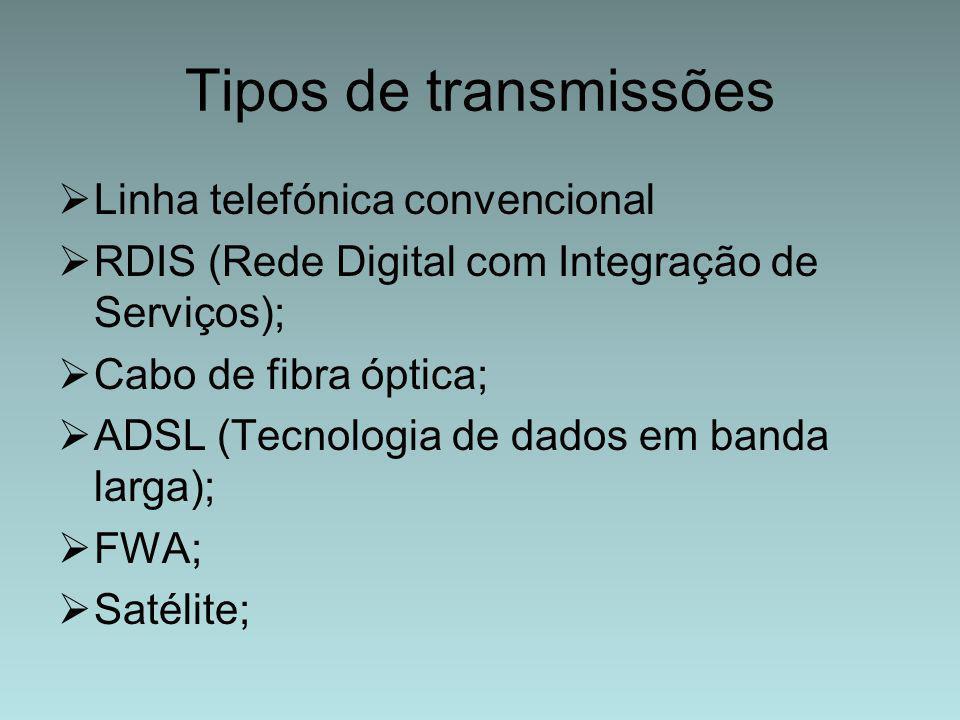 Tipos de transmissões  Linha telefónica convencional  RDIS (Rede Digital com Integração de Serviços);  Cabo de fibra óptica;  ADSL (Tecnologia de