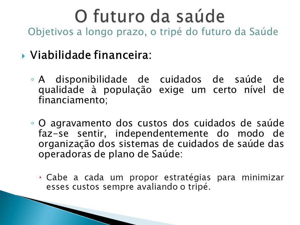  Viabilidade financeira: ◦ A disponibilidade de cuidados de saúde de qualidade à população exige um certo nível de financiamento; ◦ O agravamento dos