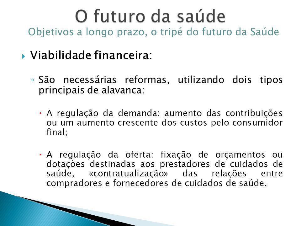  Viabilidade financeira: ◦ São necessárias reformas, utilizando dois tipos principais de alavanca:  A regulação da demanda: aumento das contribuiçõe