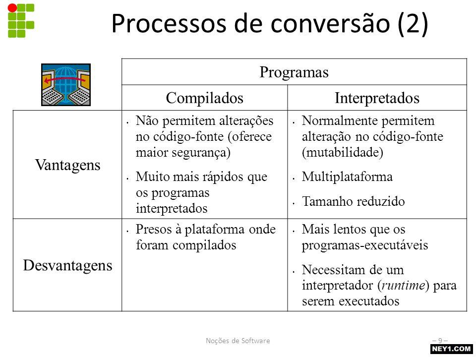 Processos de conversão (2) Programas CompiladosInterpretados Vantagens Não permitem alterações no código-fonte (oferece maior segurança) Muito mais rá