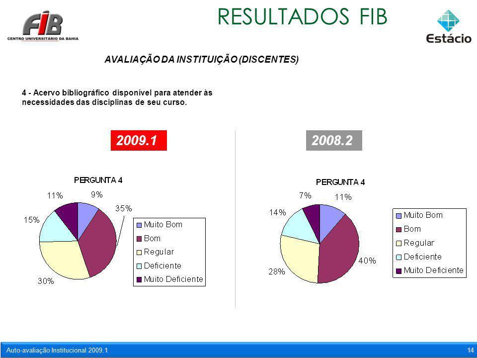 Auto-avaliação Institucional 2009.114 RESULTADOS FIB AVALIAÇÃO DA INSTITUIÇÃO (DISCENTES) 4 - Acervo bibliográfico disponível para atender às necessid