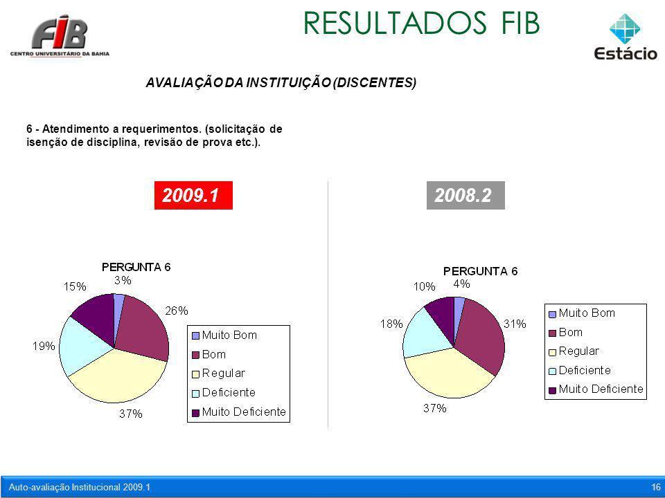 Auto-avaliação Institucional 2009.116 RESULTADOS FIB AVALIAÇÃO DA INSTITUIÇÃO (DISCENTES) 6 - Atendimento a requerimentos. (solicitação de isenção de