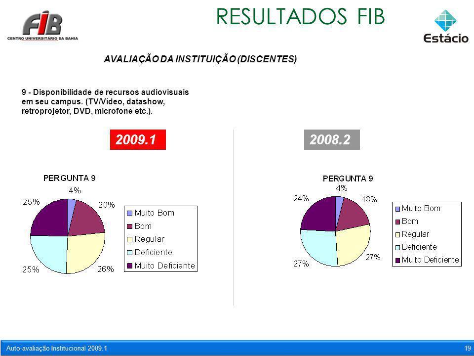 Auto-avaliação Institucional 2009.119 RESULTADOS FIB AVALIAÇÃO DA INSTITUIÇÃO (DISCENTES) 9 - Disponibilidade de recursos audiovisuais em seu campus.
