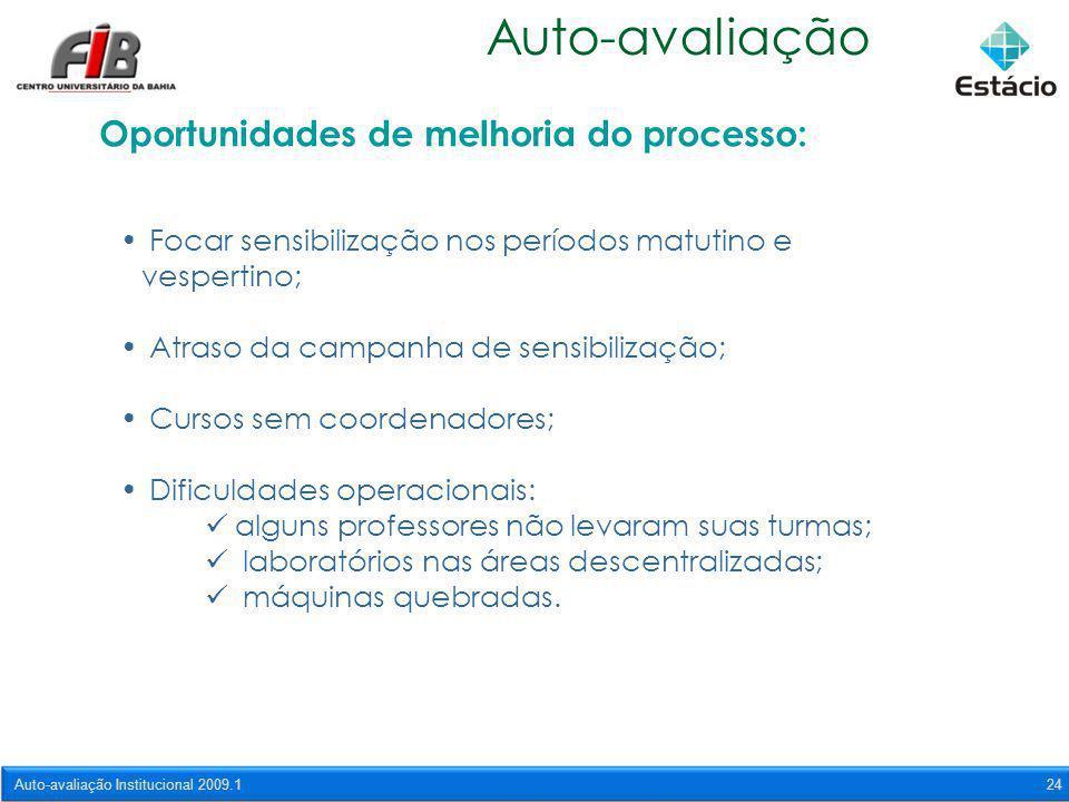 Auto-avaliação Institucional 2009.124 Auto-avaliação Oportunidades de melhoria do processo: Focar sensibilização nos períodos matutino e vespertino; A
