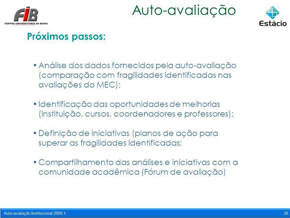 Auto-avaliação Institucional 2009.126 Próximos passos: Análise dos dados fornecidos pela auto-avaliação (comparação com fragilidades identificadas nas