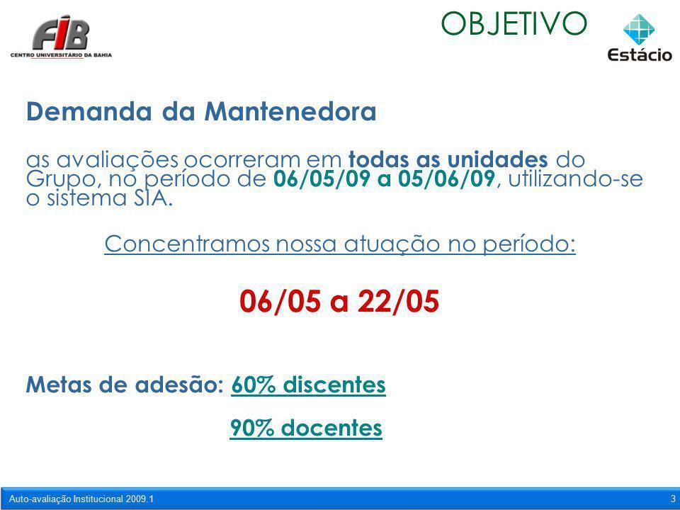 Auto-avaliação Institucional 2009.13 Demanda da Mantenedora as avaliações ocorreram em todas as unidades do Grupo, no período de 06/05/09 a 05/06/09,