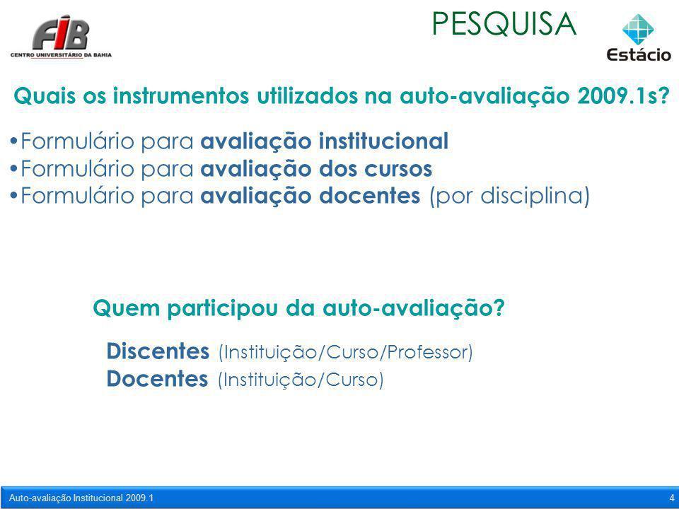 Auto-avaliação Institucional 2009.14 Quais os instrumentos utilizados na auto-avaliação 2009.1s? Formulário para avaliação institucional Formulário pa