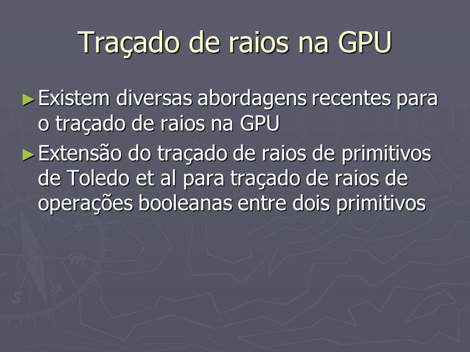 Traçado de raios na GPU ► Existem diversas abordagens recentes para o traçado de raios na GPU ► Extensão do traçado de raios de primitivos de Toledo e
