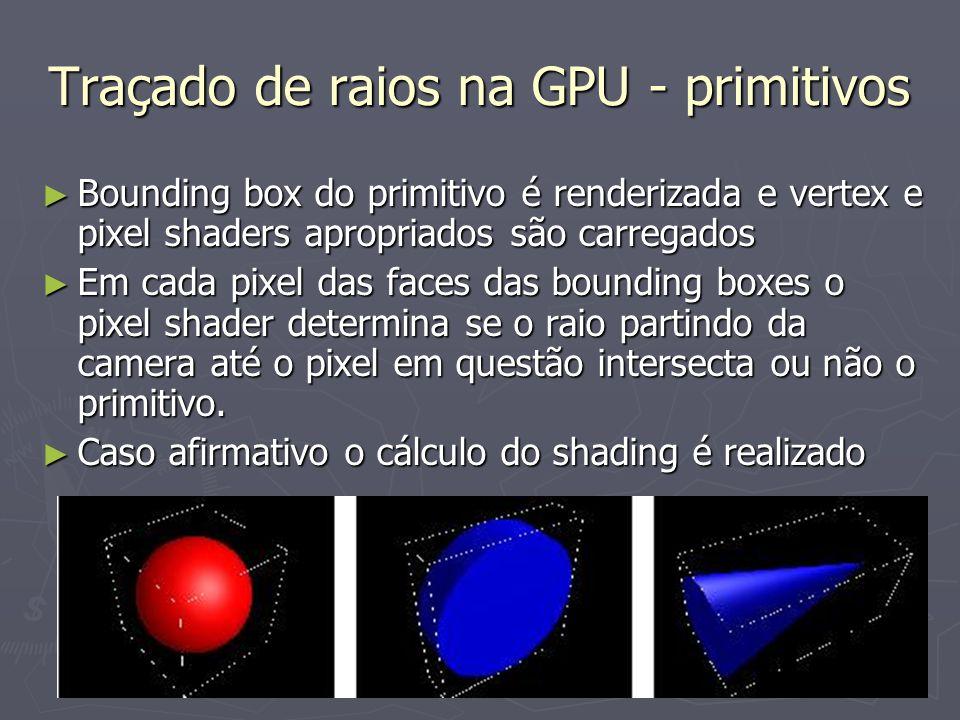 Traçado de raios na GPU - primitivos ► Bounding box do primitivo é renderizada e vertex e pixel shaders apropriados são carregados ► Em cada pixel das