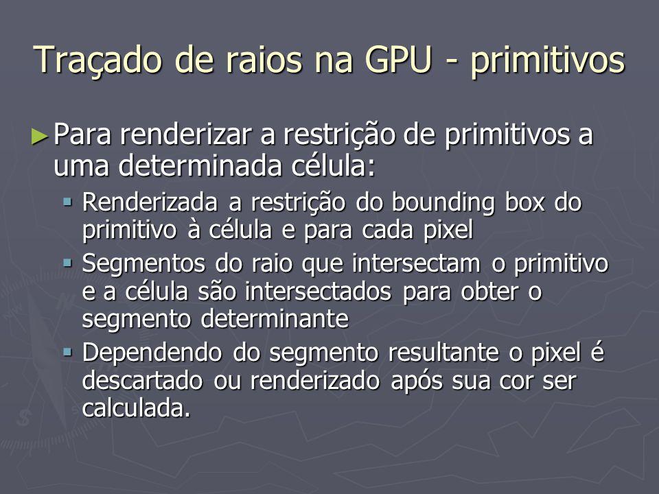Traçado de raios na GPU - primitivos ► Para renderizar a restrição de primitivos a uma determinada célula:  Renderizada a restrição do bounding box d