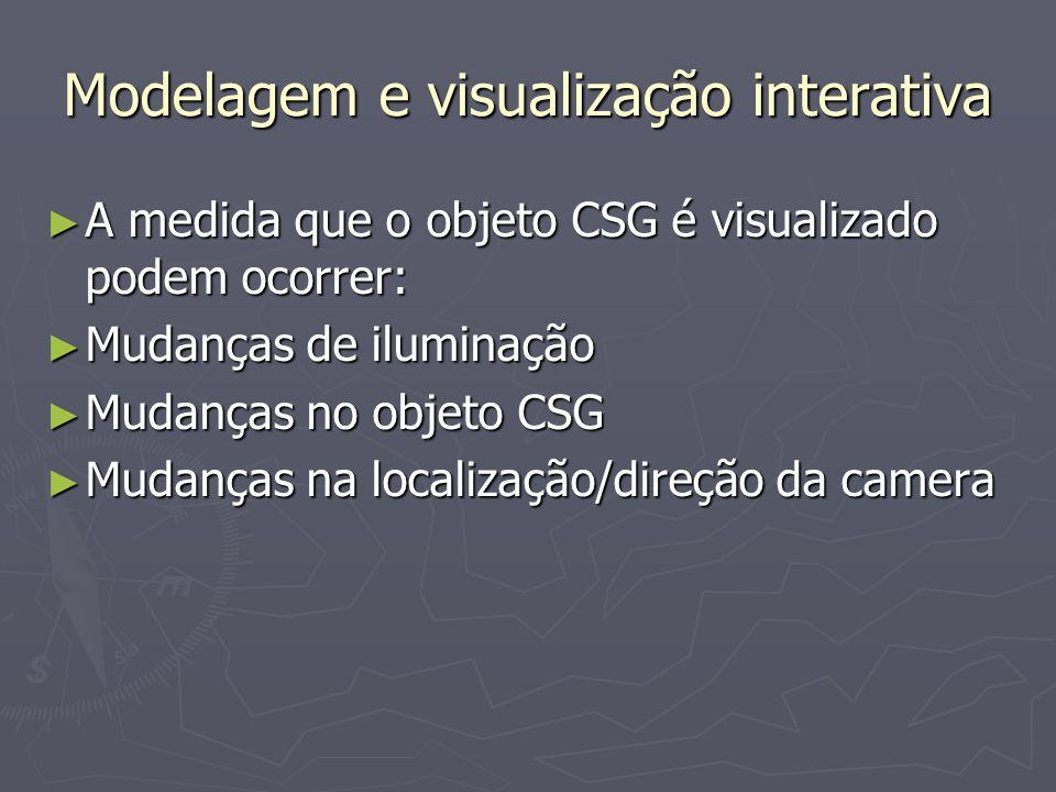 Modelagem e visualização interativa ► A medida que o objeto CSG é visualizado podem ocorrer: ► Mudanças de iluminação ► Mudanças no objeto CSG ► Mudan