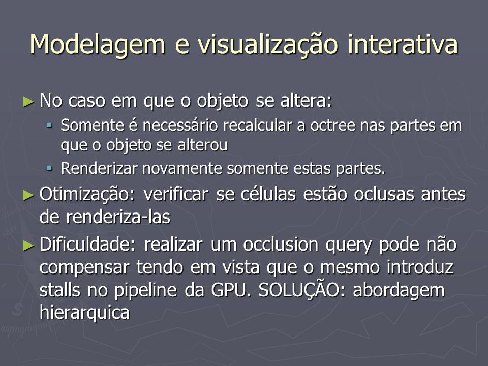 Modelagem e visualização interativa ► No caso em que o objeto se altera:  Somente é necessário recalcular a octree nas partes em que o objeto se alte