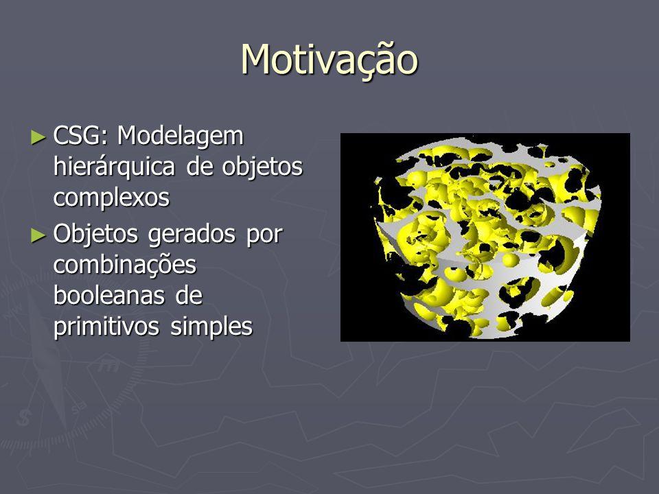 Motivação ► Interatividade é importante:  Facilita o processo de design do objeto  Permite visualização por vários angulos.
