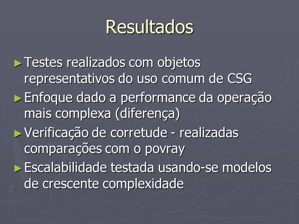 Resultados ► Testes realizados com objetos representativos do uso comum de CSG ► Enfoque dado a performance da operação mais complexa (diferença) ► Ve