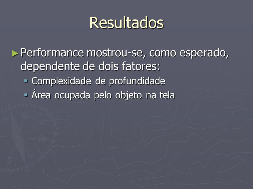 Resultados ► Performance mostrou-se, como esperado, dependente de dois fatores:  Complexidade de profundidade  Área ocupada pelo objeto na tela