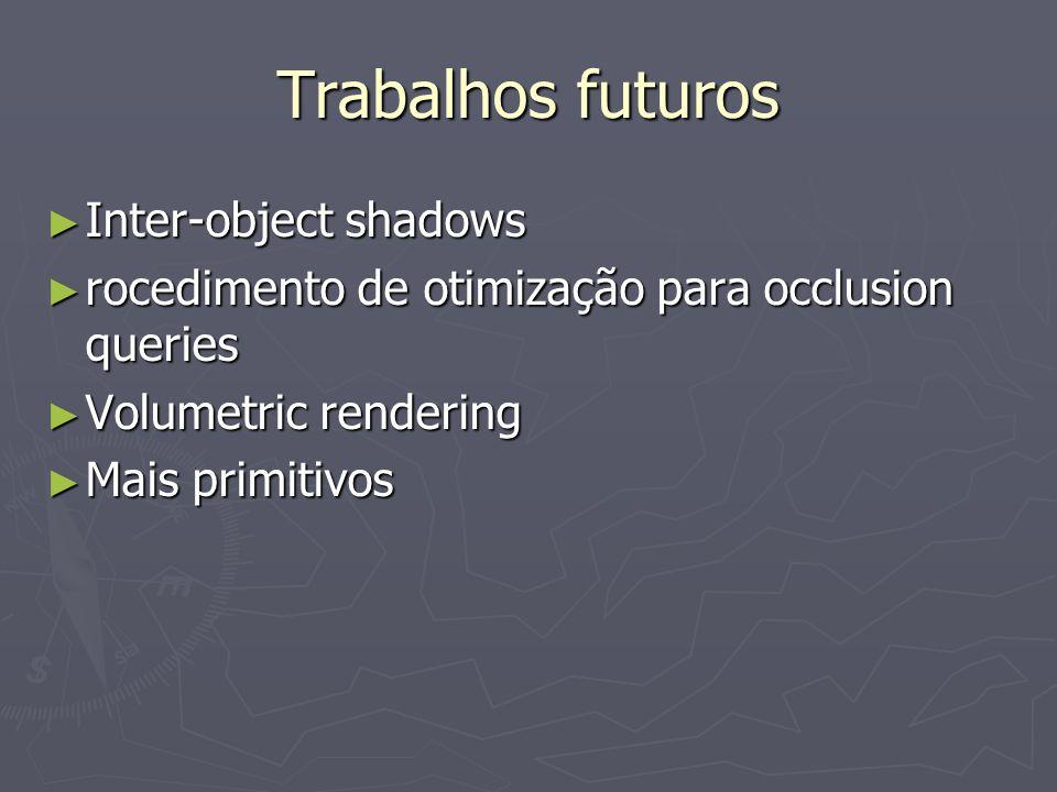 Trabalhos futuros ► Inter-object shadows ► rocedimento de otimização para occlusion queries ► Volumetric rendering ► Mais primitivos