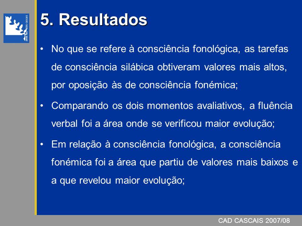 CAD CASCAIS 2007/08 5.