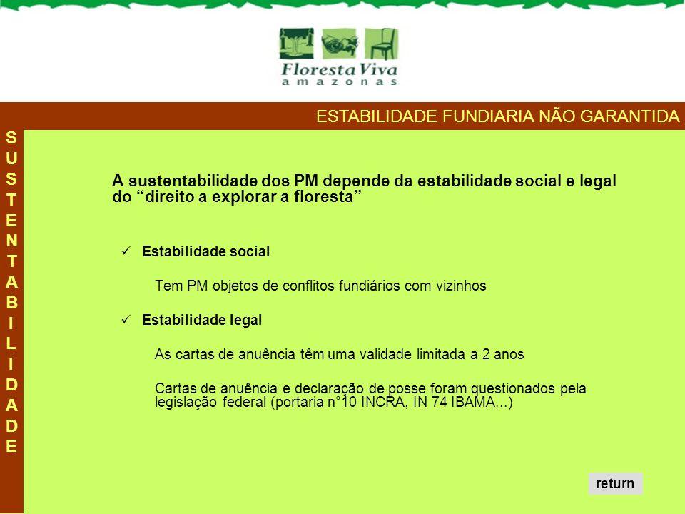 """A sustentabilidade dos PM depende da estabilidade social e legal do """"direito a explorar a floresta"""" Estabilidade social Tem PM objetos de conflitos fu"""