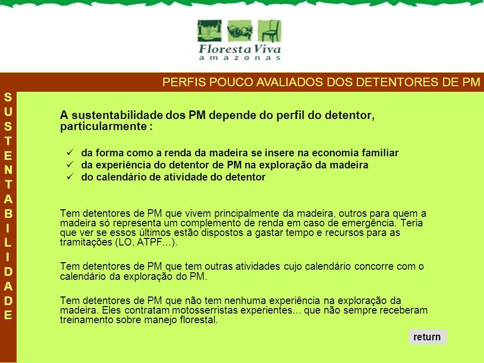 A sustentabilidade dos PM depende do perfil do detentor, particularmente : da forma como a renda da madeira se insere na economia familiar da experiên