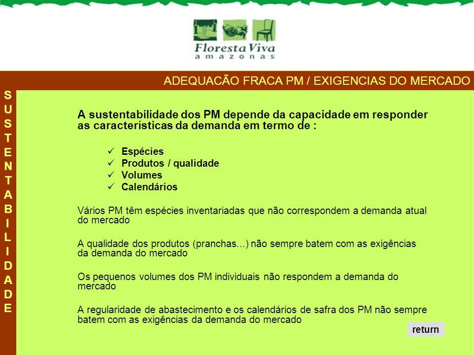 A sustentabilidade dos PM depende da capacidade em responder as características da demanda em termo de : Espécies Produtos / qualidade Volumes Calendá