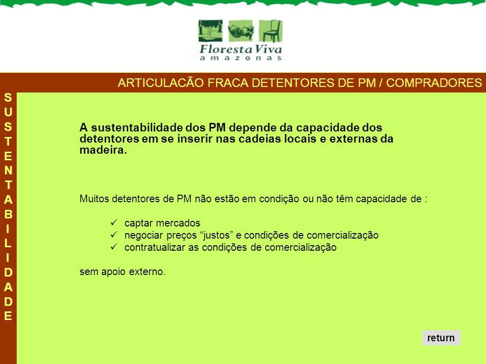 A sustentabilidade dos PM depende da capacidade dos detentores em se inserir nas cadeias locais e externas da madeira. Muitos detentores de PM não est