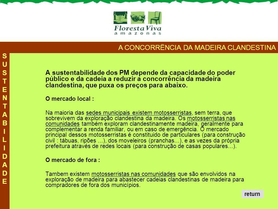 A sustentabilidade dos PM depende da capacidade do poder público e da cadeia a reduzir a concorrência da madeira clandestina, que puxa os preços para