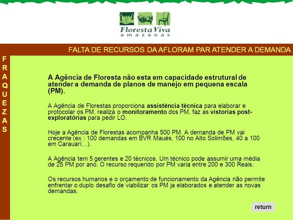 A Agência de Floresta não esta em capacidade estrutural de atender a demanda de planos de manejo em pequena escala (PM). A Agência de Florestas propor